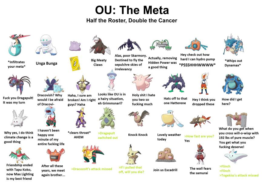 Smogon Has Released Its Current Ou And Uu Tiers For Pokemon Sword And Shield Spoilers Resetera