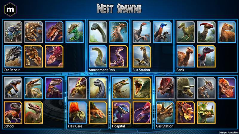 Jurassic World Alive: Spawn Mechanics Post 1 3 update